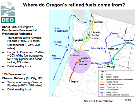 Oregon Fuel Map