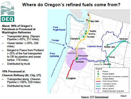 Oregon Fuel Map